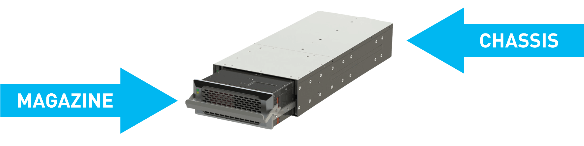 R-Series Chassis and Removable Drive