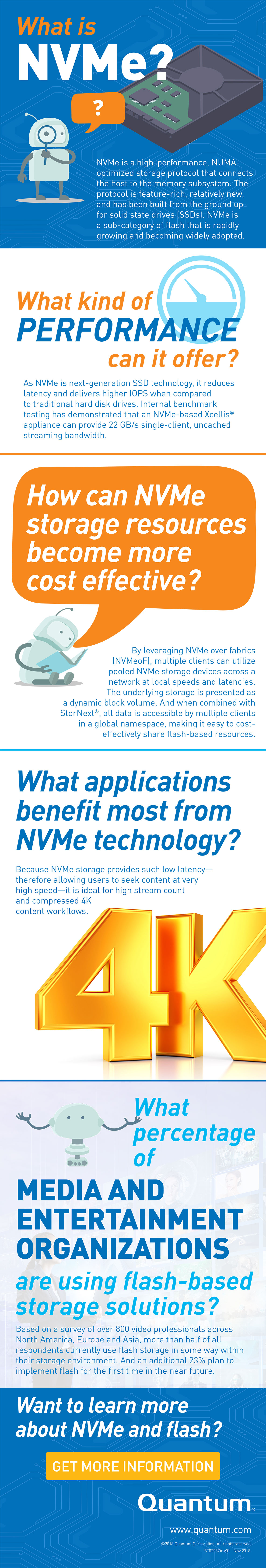 What is NVMe? | Quantum