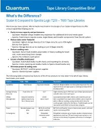 Scalar i6 Compared to Spectra Logic T200 – T680 Tape Libraries Competitive Brief
